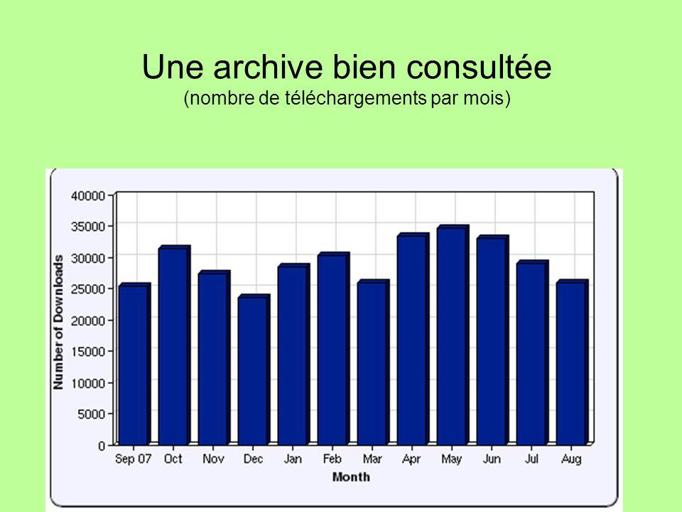Maintenant vous avez créé votre archive institutionnel: Comment la faire remplir?