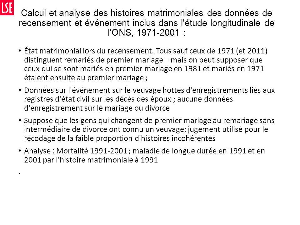 Calcul et analyse des histoires matrimoniales des données de recensement et événement inclus dans l étude longitudinale de l ONS, 1971-2001 : État matrimonial lors du recensement.