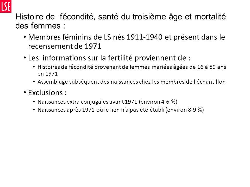 Histoire de fécondité, santé du troisième âge et mortalité des femmes : Membres féminins de LS nés 1911-1940 et présent dans le recensement de 1971 Les informations sur la fertilité proviennent de : Histoires de fécondité provenant de femmes mariées âgées de 16 à 59 ans en 1971 Assemblage subséquent des naissances chez les membres de l échantillon Exclusions : Naissances extra conjugales avant 1971 (environ 4-6 %) Naissances après 1971 où le lien na pas été établi (environ 8-9 %)