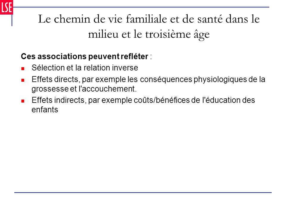 Enfant adopté Richesse Vague 1Vague 2Vague 3 Charge allostatique Maladies longues limitantes Enfants 4 vs.