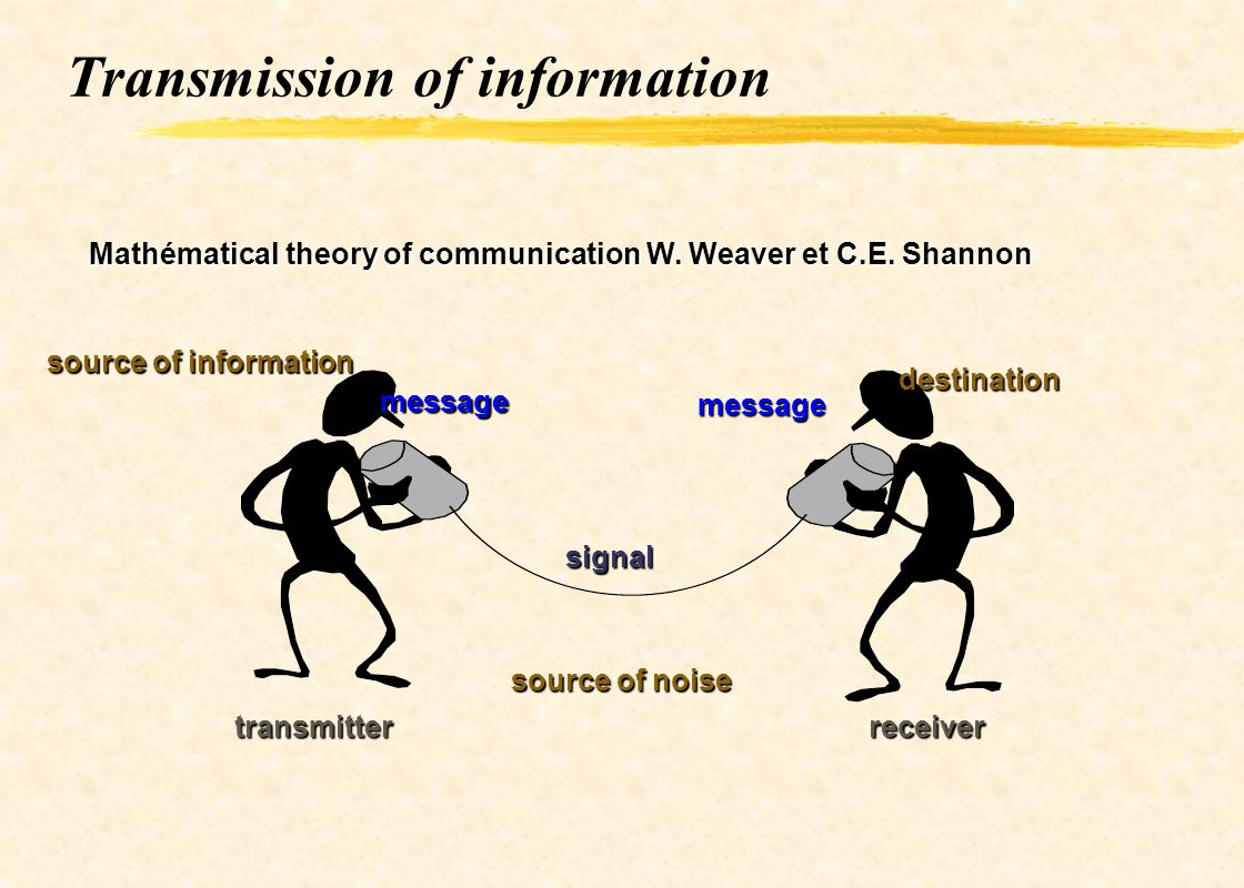 compression system model Source encoder Channel encoder Channel decoder Source decoder Channel encoder decoder noise f f exemple mapper quantizer Symbol encoder Transform : DCT,FFT,WT DCT,FFT,WT SQ,VQ Inverse mapper Symbol decoder...