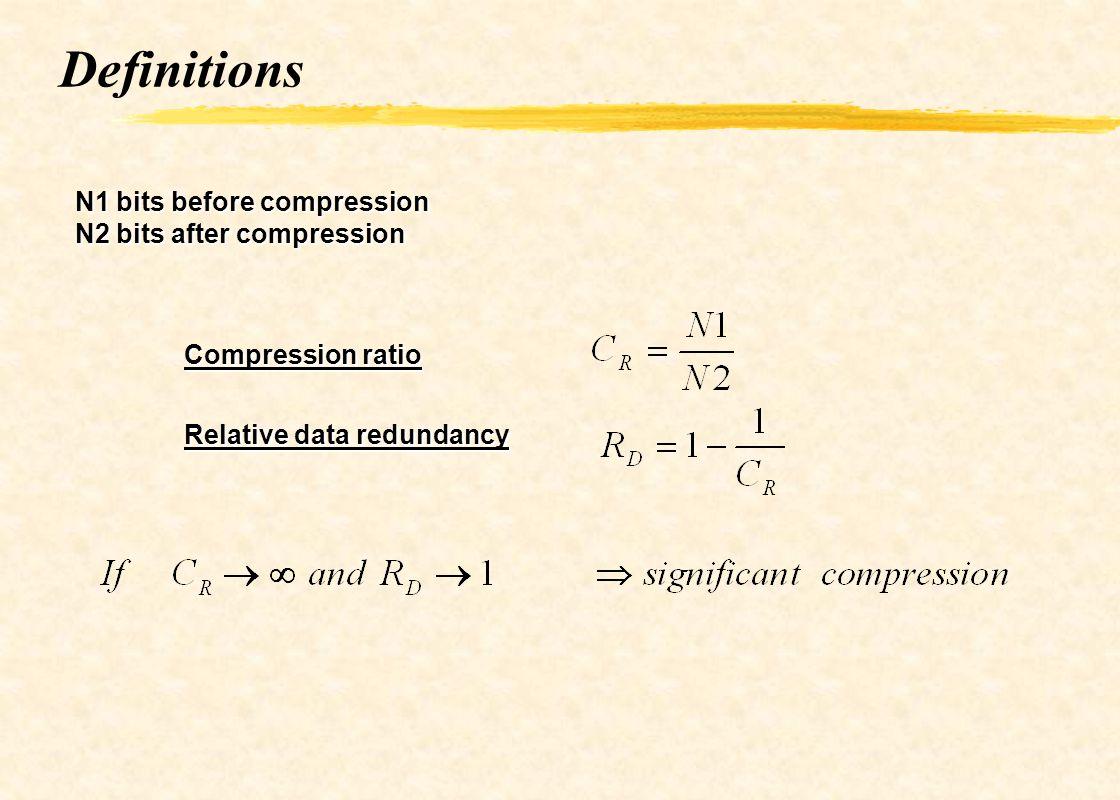 Definitions N1 bits before compression N2 bits after compression Compression ratio Relative data redundancy