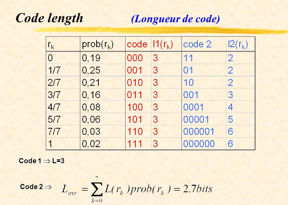Code length (Longueur de code) Code 1 L=3 Code 2 Code 2