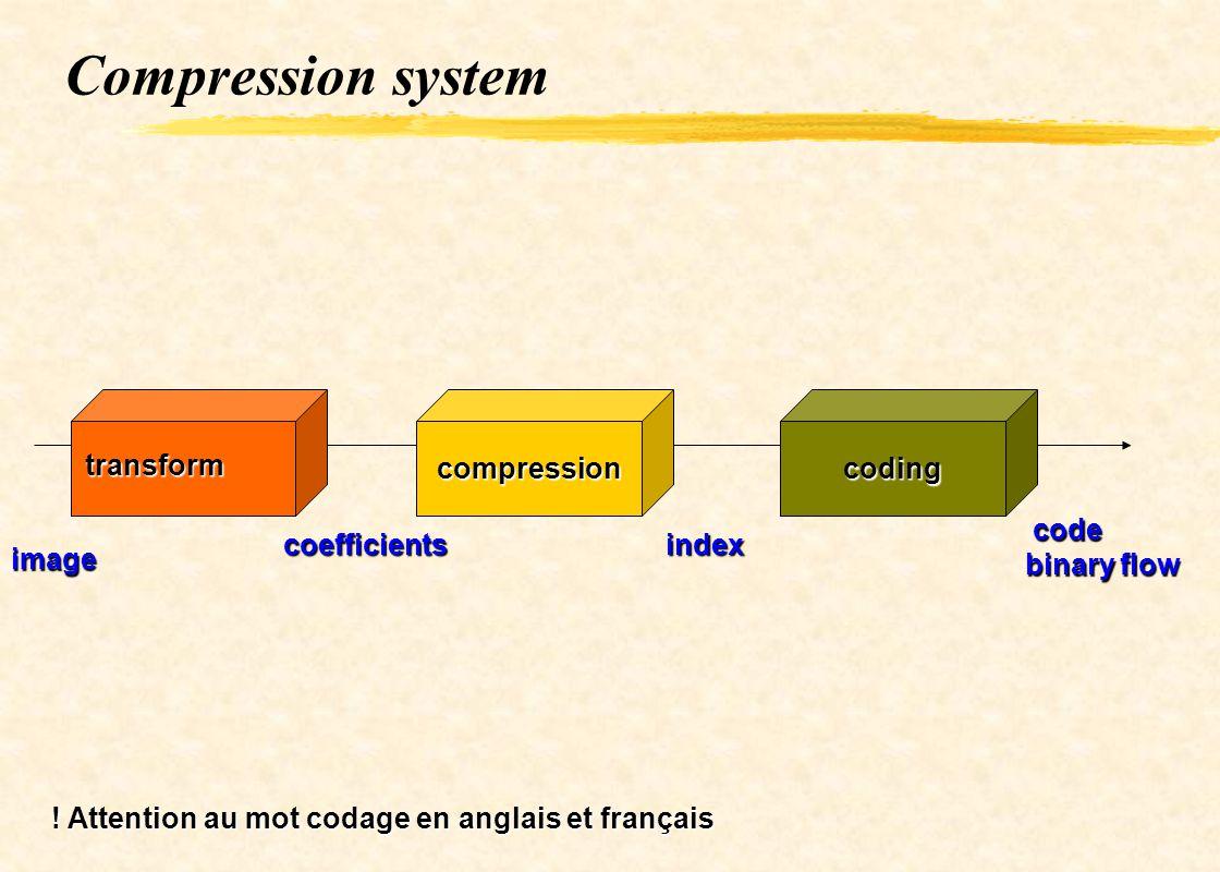 Compression system compression transform coding ! Attention au mot codage en anglais et français image coefficientsindex code code binary flow