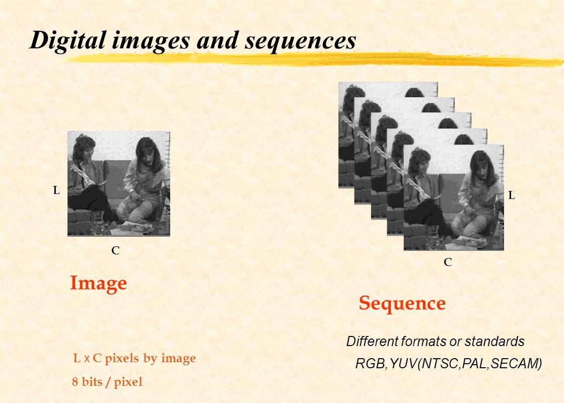 Formats RGB: red, green blue YUV : Y black and white component U, V color information U, V color information YC b C r : scaled and offset versions of YUV