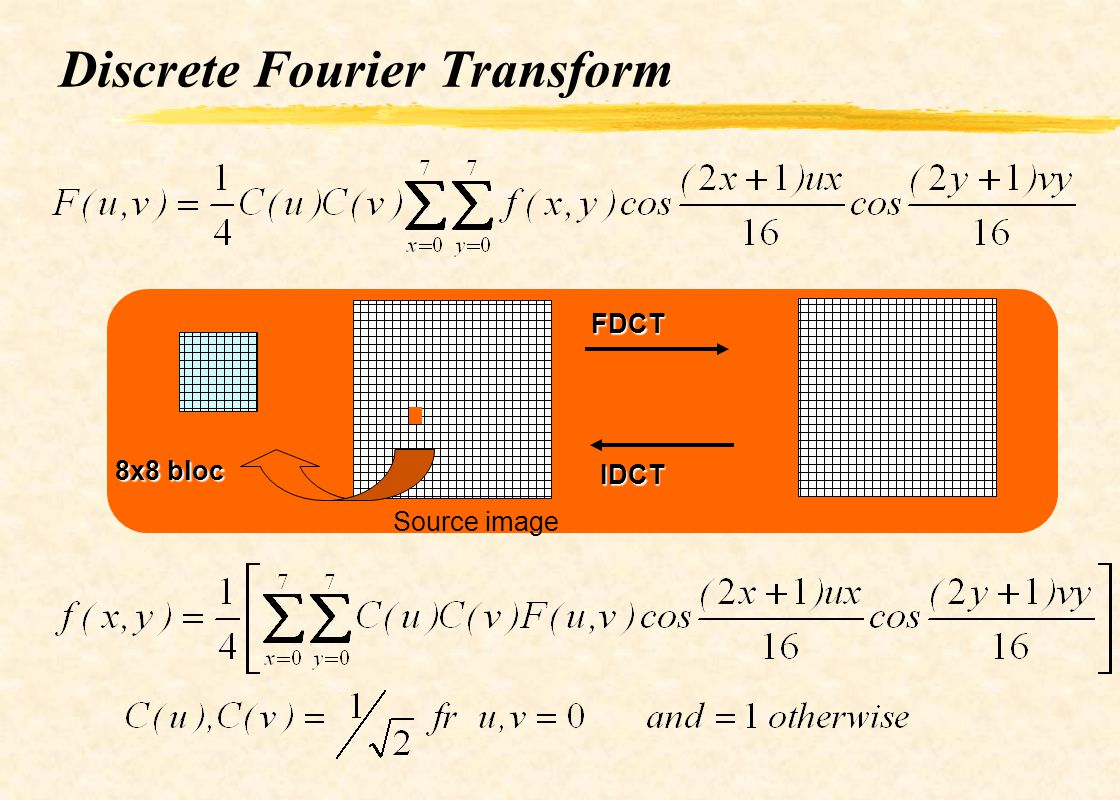 Discrete Fourier Transform FDCT IDCT 8x8 bloc Source image