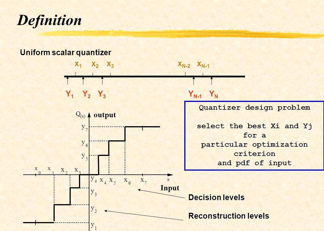 Definition x1x1 x2x2 x3x3 x N-2 x N-1 Y1Y1 Y2Y2 Y3Y3 YNYN Y N-1 Uniform scalar quantizer Decision levels Reconstruction levels Quantizer design proble