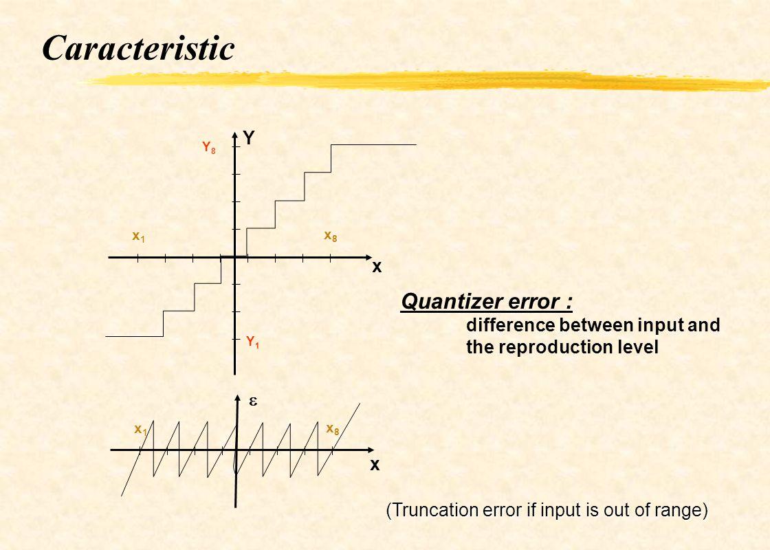 Quantization noise Assume e step quantization error (x i -y i ) quantization error (x i -y i ) Hyp : e small and x i equally distributed in [-e/2,e/2] p( ) is uniform in [-e/2,e/2] 1/ 1/ p( ) -e/2 e/2 Noise power