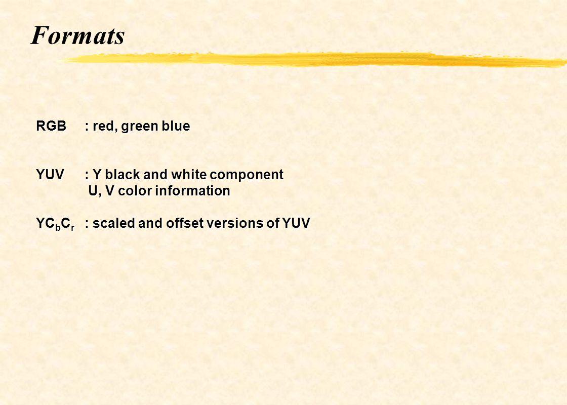 Formats RGB: red, green blue YUV : Y black and white component U, V color information U, V color information YC b C r : scaled and offset versions of