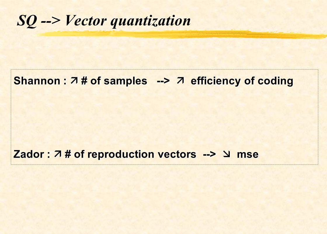 1 2 3 4 5 6 7 8 9 10 11 12 13 14 15 12 y y y y y y y y y y y y y y y y Y 7 Definition codebook X=(x 1,x 2 ) Q : R n Y X Q X Y i siX C i i,j 1,...,L C i R n C i C j i j i,j 1,...,L Y Y 1,Y 2 Y L,..., C i X R n / Q X Y i et si Ci : voronoi Yi : codebook vectors