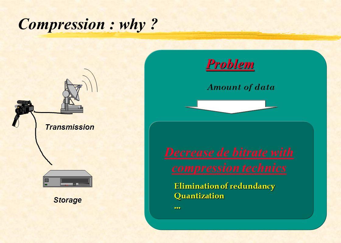 Compression : why ? Transmission Storage Decrease de bitrate with compression technics Problem Amount of data Elimination of redundancy Quantization..