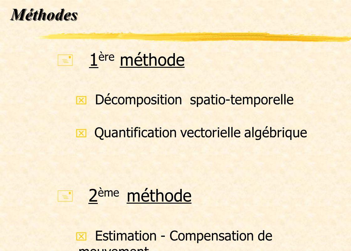 Méthodes + + 1 ère méthode x x Décomposition spatio-temporelle x x Quantification vectorielle algébrique + + 2 ème méthode x x Estimation - Compensati