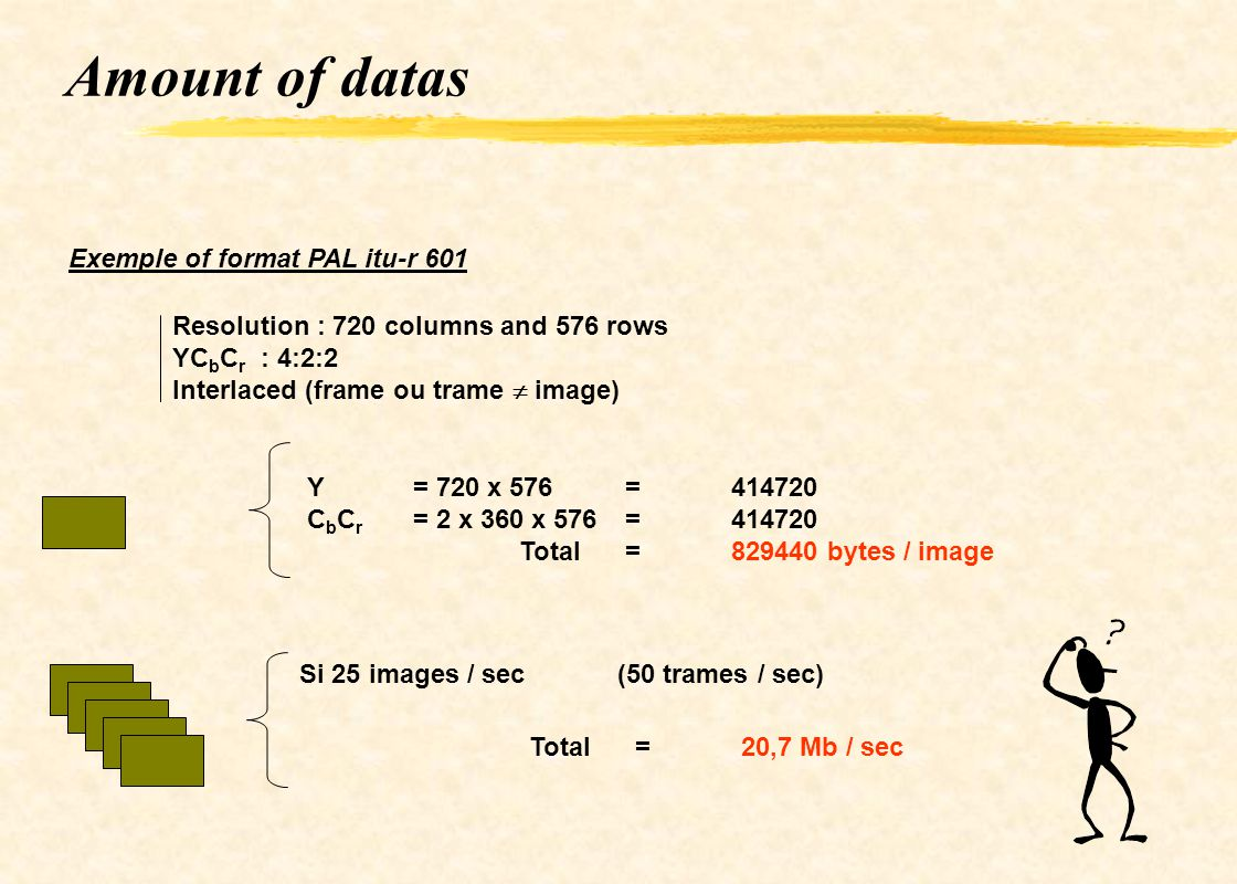 Amount of datas Exemple of format PAL itu-r 601 Resolution : 720 columns and 576 rows YC b C r : 4:2:2 Interlaced (frame ou trame image) Y = 720 x 576