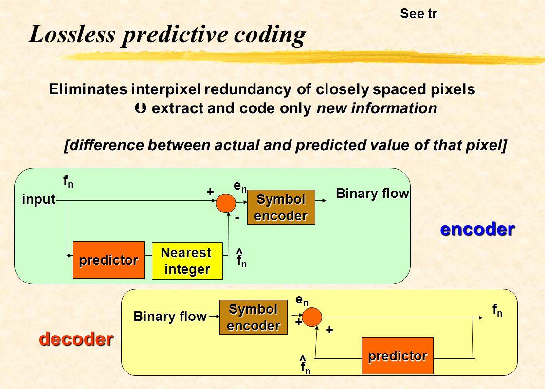 Codebook zCodebook size C : # vectors k : # pixels / vector I : size of index R : bit rate I :[6 bpp - 12bpp] C : [32 - 4096] k : 4 - 32 R : [0.5 - 2 bpp] Ordres de grandeur