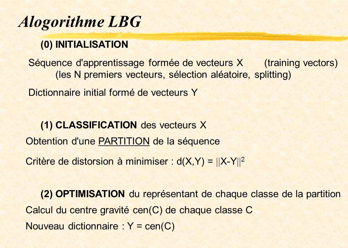 Alogorithme LBG (0) INITIALISATION Séquence d'apprentissage formée de vecteurs X(training vectors) (les N premiers vecteurs, sélection aléatoire, spli