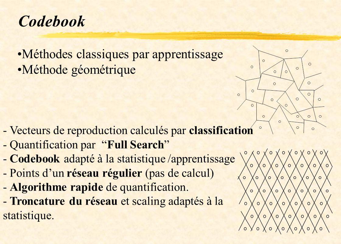 Codebook design Algorithm of CLASSIFICATION LBG [Linde - Buzo - Gray 1980] Minimisation distortion criteria Iteratif KOHONEN neural network TREILLIS [Conway & Sloane 1980] Codebook organised in the space Définition du réseau Définition de la relation de quantification Indexage