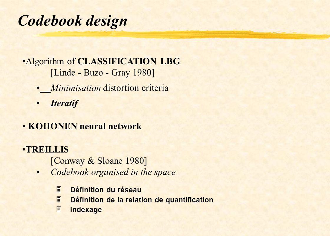 Codebook design Algorithm of CLASSIFICATION LBG [Linde - Buzo - Gray 1980] Minimisation distortion criteria Iteratif KOHONEN neural network TREILLIS [