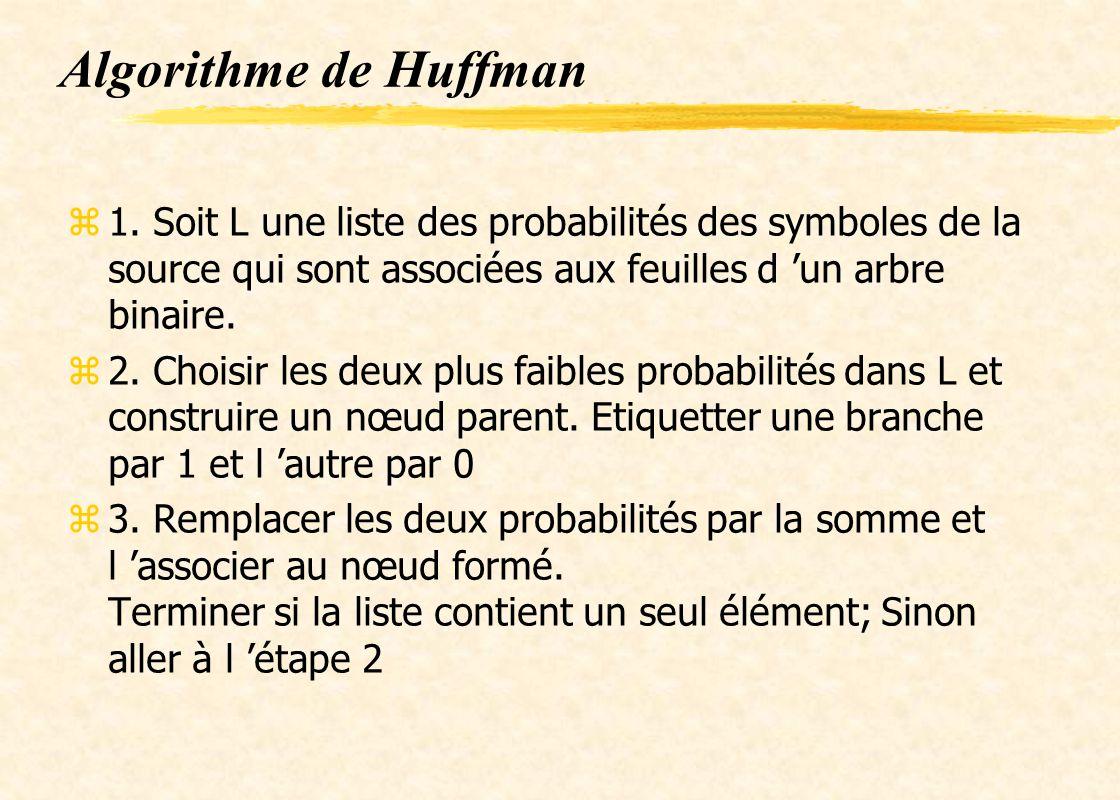 Algorithme de Huffman z1. Soit L une liste des probabilités des symboles de la source qui sont associées aux feuilles d un arbre binaire. z2. Choisir