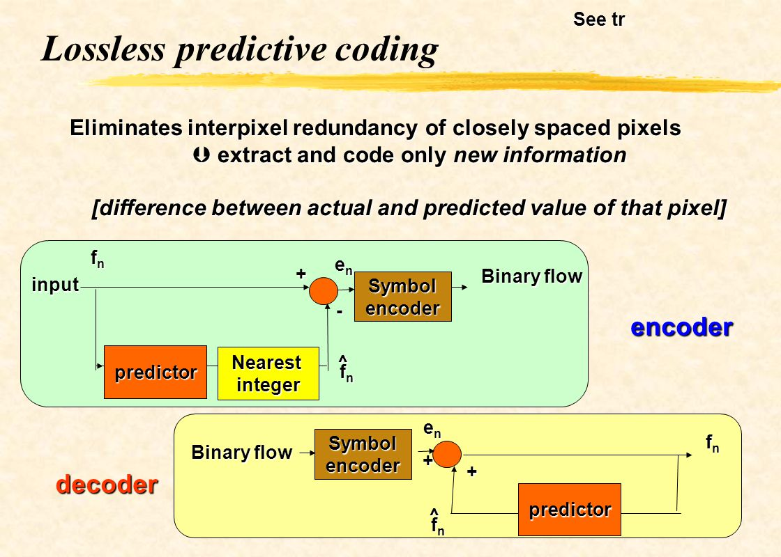 Lossless predictive coding Eliminates interpixel redundancy of closely spaced pixels extract and code only new information extract and code only new i