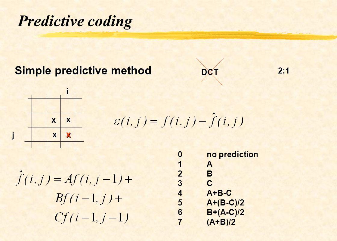 QS --> Quantification Vectorielle Shannon à montré que les performances du codage d une source sans mémoire sont améliorées (on approche les courbes débit- distortion)si l on augmente la taille des blocs d échantillons.