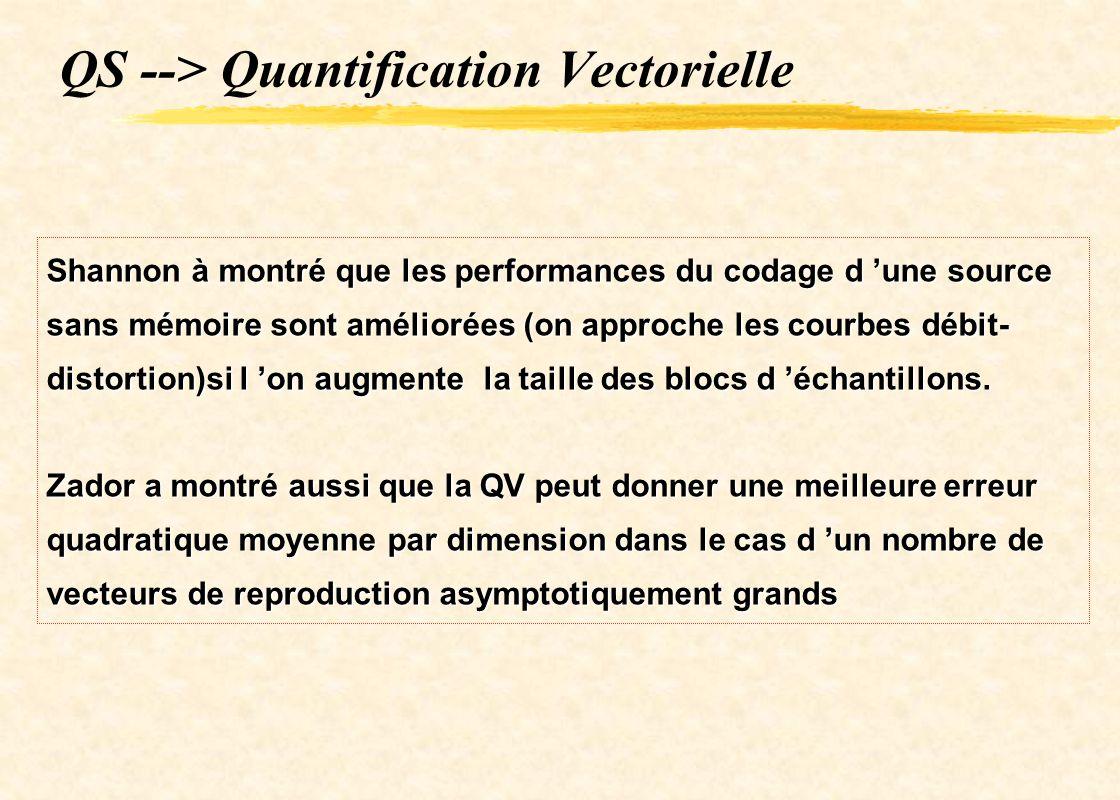 QS --> Quantification Vectorielle Shannon à montré que les performances du codage d une source sans mémoire sont améliorées (on approche les courbes d