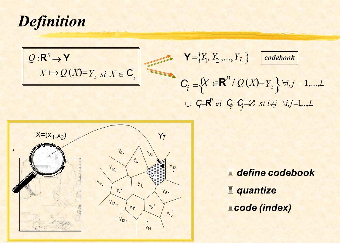 Definition codebook Q : R n Y X Q X Y i siX C i i,j 1,...,L C i R n C i C j i j i,j 1,...,L Y Y 1,Y 2 Y L,..., C i X R n / Q X Y i et si 3 3 define co