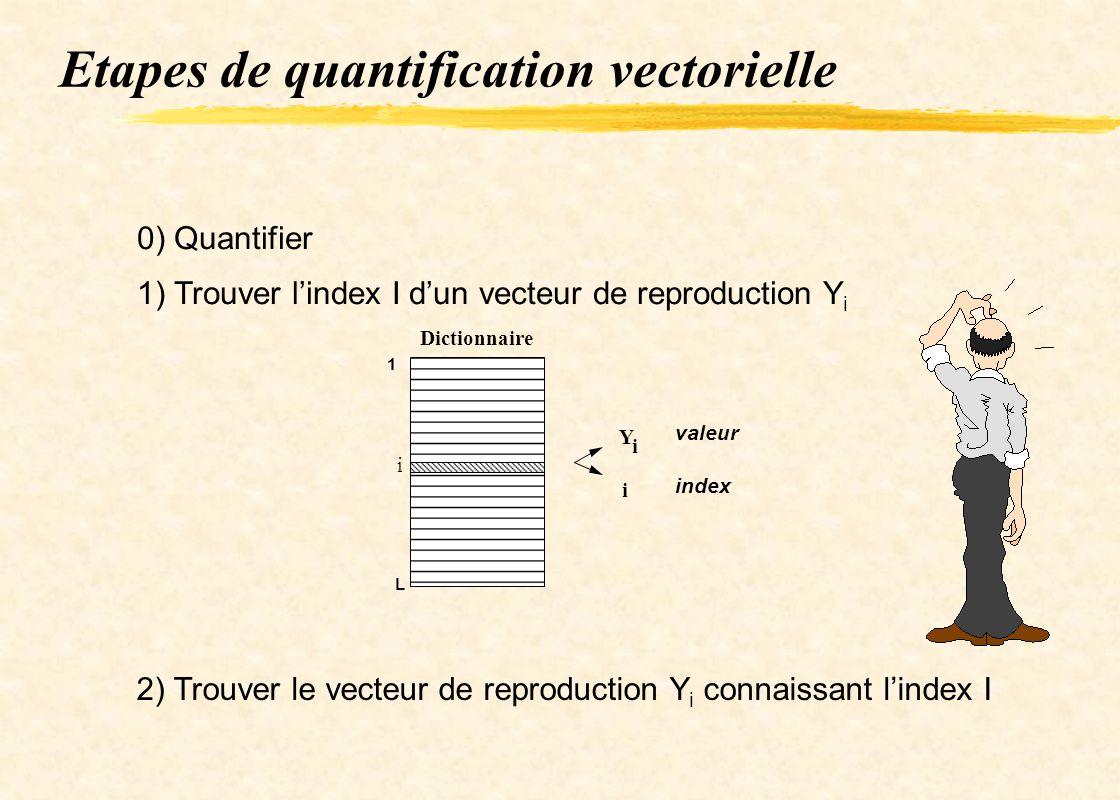 Etapes de quantification vectorielle 0) Quantifier 1) Trouver lindex I dun vecteur de reproduction Y i 1 i L Dictionnaire Y i i valeur index 2) Trouve