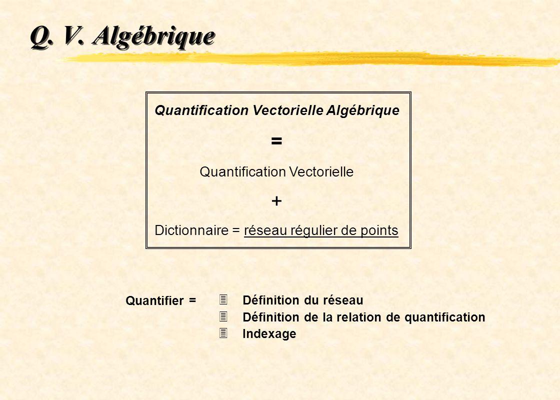 Alogorithme LBG (0) INITIALISATION Séquence d apprentissage formée de vecteurs X(training vectors) (les N premiers vecteurs, sélection aléatoire, splitting) Dictionnaire initial formé de vecteurs Y (1) CLASSIFICATION des vecteurs X Obtention d une PARTITION de la séquence Critère de distorsion à minimiser : d(X,Y) = X-Y 2 (2) OPTIMISATION du représentant de chaque classe de la partition Calcul du centre gravité cen(C) de chaque classe C Nouveau dictionnaire : Y = cen(C)