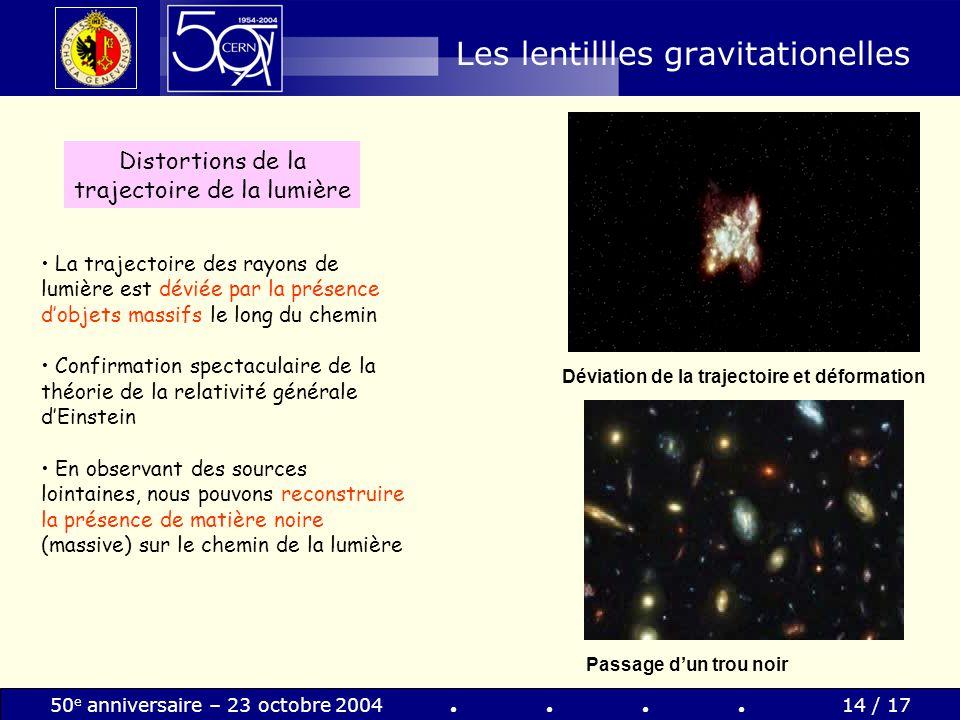 50 e anniversaire – 23 octobre 200414 / 17 Les lentillles gravitationelles La trajectoire des rayons de lumière est déviée par la présence dobjets mas
