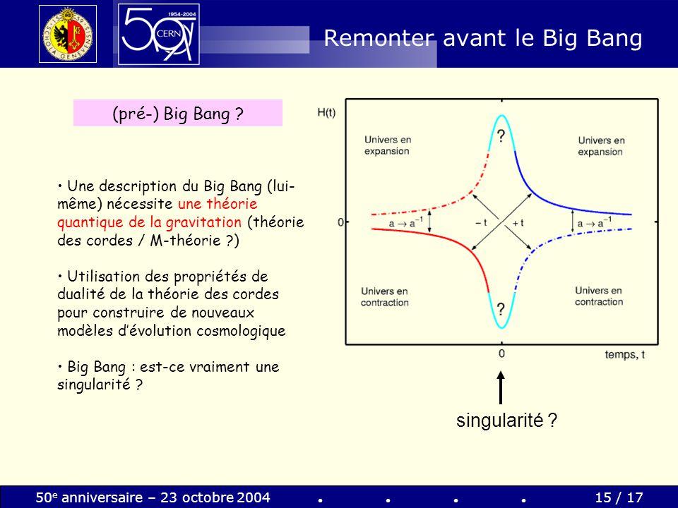 50 e anniversaire – 23 octobre 200415 / 17 Remonter avant le Big Bang singularité ? Une description du Big Bang (lui- même) nécessite une théorie quan