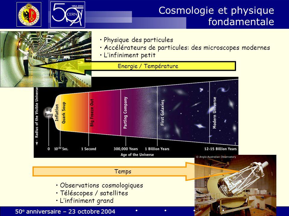 50 e anniversaire – 23 octobre 20044 / 17 Cosmologie et physique fondamentale Temps Energie / Température Observations cosmologiques Téléscopes / sate