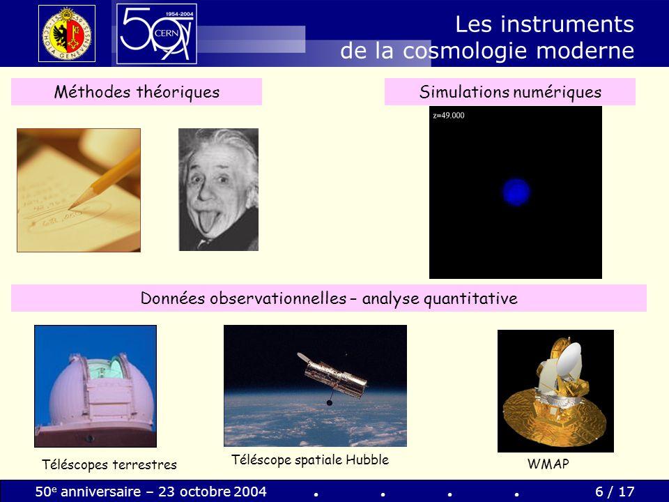 50 e anniversaire – 23 octobre 20046 / 17 Les instruments de la cosmologie moderne Méthodes théoriquesSimulations numériques Données observationnelles