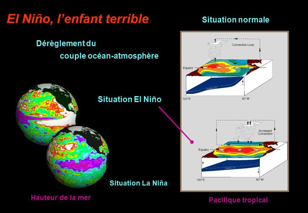 El Niño, lenfant terrible Dérèglement du couple océan-atmosphère Situation normale Situation El Niño Pacifique tropical Hauteur de la mer Situation La