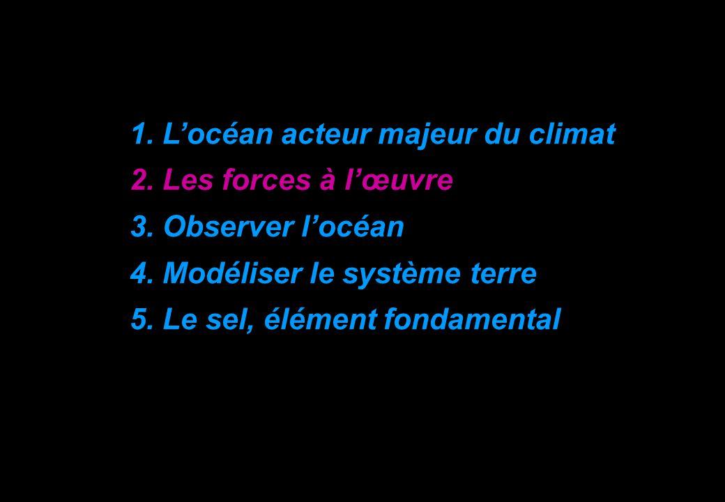 1. Locéan acteur majeur du climat 2. Les forces à lœuvre 3. Observer locéan 4. Modéliser le système terre 5. Le sel, élément fondamental