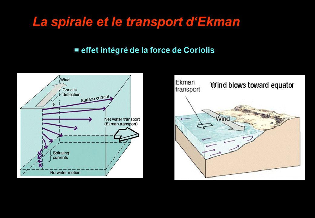 La spirale et le transport dEkman = effet intégré de la force de Coriolis
