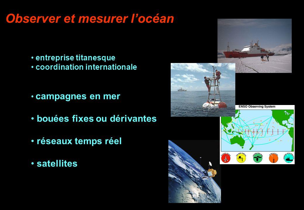 Observer et mesurer locéan entreprise titanesque coordination internationale campagnes en mer bouées fixes ou dérivantes réseaux temps réel satellites