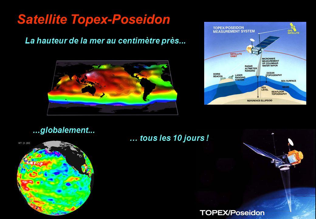 Satellite Topex-Poseidon La hauteur de la mer au centimètre près......globalement... … tous les 10 jours !