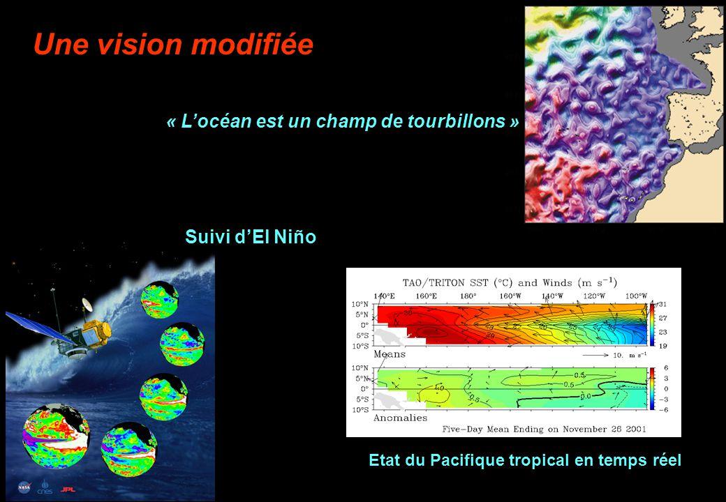 Une vision modifiée « Locéan est un champ de tourbillons » Suivi dEl Niño Etat du Pacifique tropical en temps réel