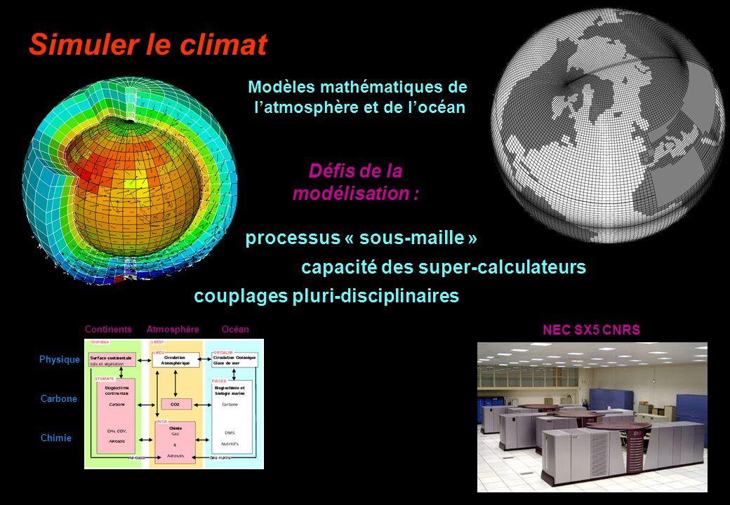 Simuler le climat Modèles mathématiques de latmosphère et de locéan processus « sous-maille » capacité des super-calculateurs couplages pluri-disciplinaires Défis de la modélisation : Continents Atmosphère Océan Physique Carbone Chimie NEC SX5 CNRS