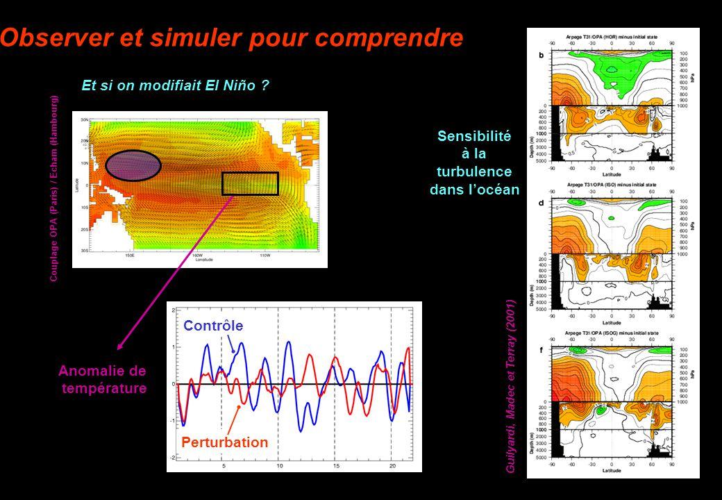 Observer et simuler pour comprendre Couplage OPA (Paris) / Echam (Hambourg) Sensibilité à la turbulence dans locéan Et si on modifiait El Niño ? Guily