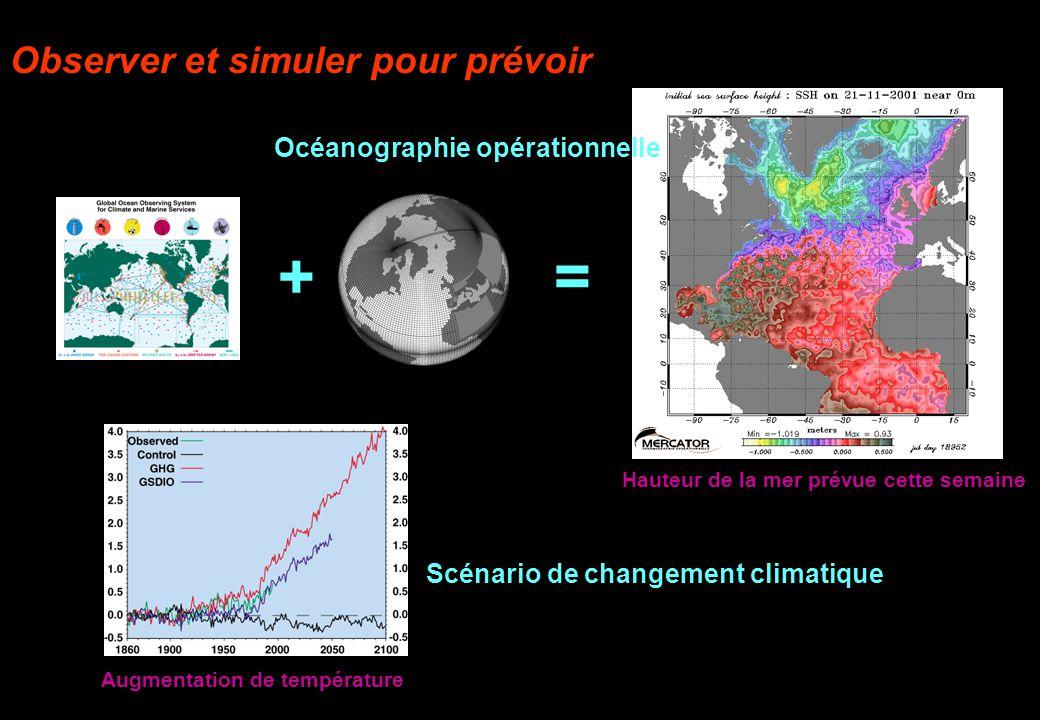 Observer et simuler pour prévoir Océanographie opérationnelle + = Scénario de changement climatique Augmentation de température Hauteur de la mer prév