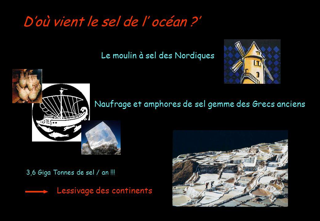 Doù vient le sel de l océan ? Le moulin à sel des Nordiques Naufrage et amphores de sel gemme des Grecs anciens Lessivage des continents 3,6 Giga Tonn