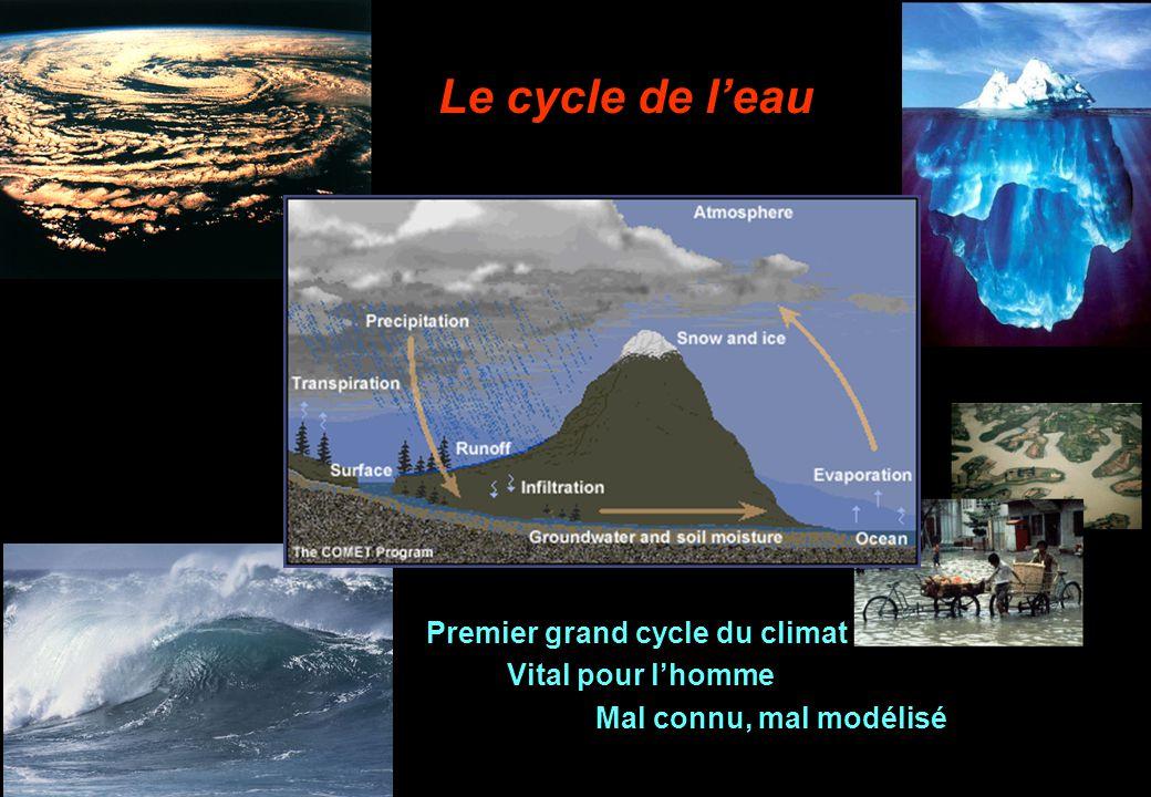 Le cycle de leau Premier grand cycle du climat Vital pour lhomme Mal connu, mal modélisé