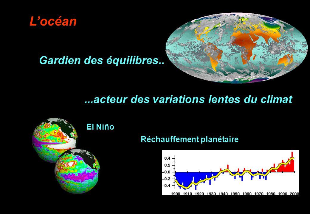 Locéan Gardien des équilibres......acteur des variations lentes du climat El Niño Réchauffement planétaire