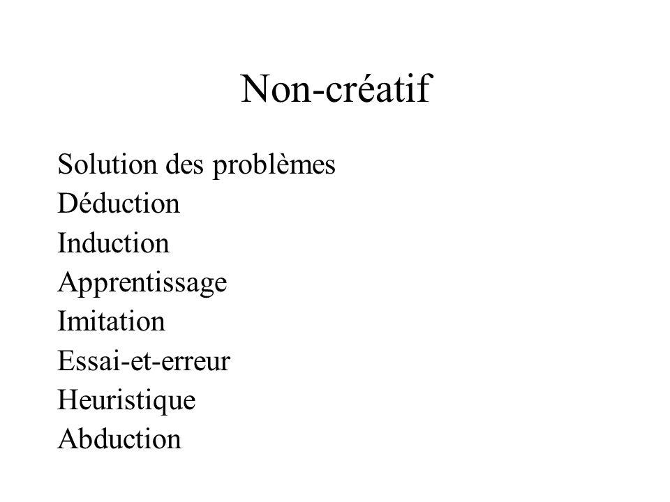 Non-créatif Solution des problèmes Déduction Induction Apprentissage Imitation Essai-et-erreur Heuristique Abduction