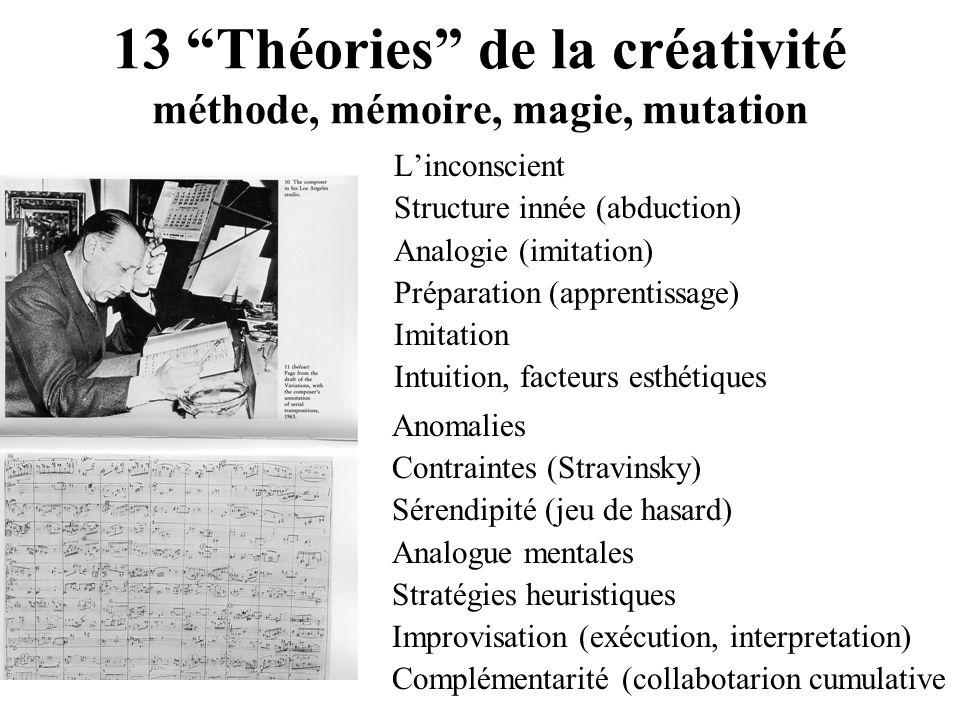 13 Théories de la créativité méthode, mémoire, magie, mutation Linconscient Structure innée (abduction) Analogie (imitation) Préparation (apprentissag