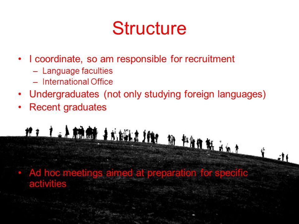 Structure (cont.) Collaborations: –SCILT –U of Es Widening Participation department –U of Es International Office
