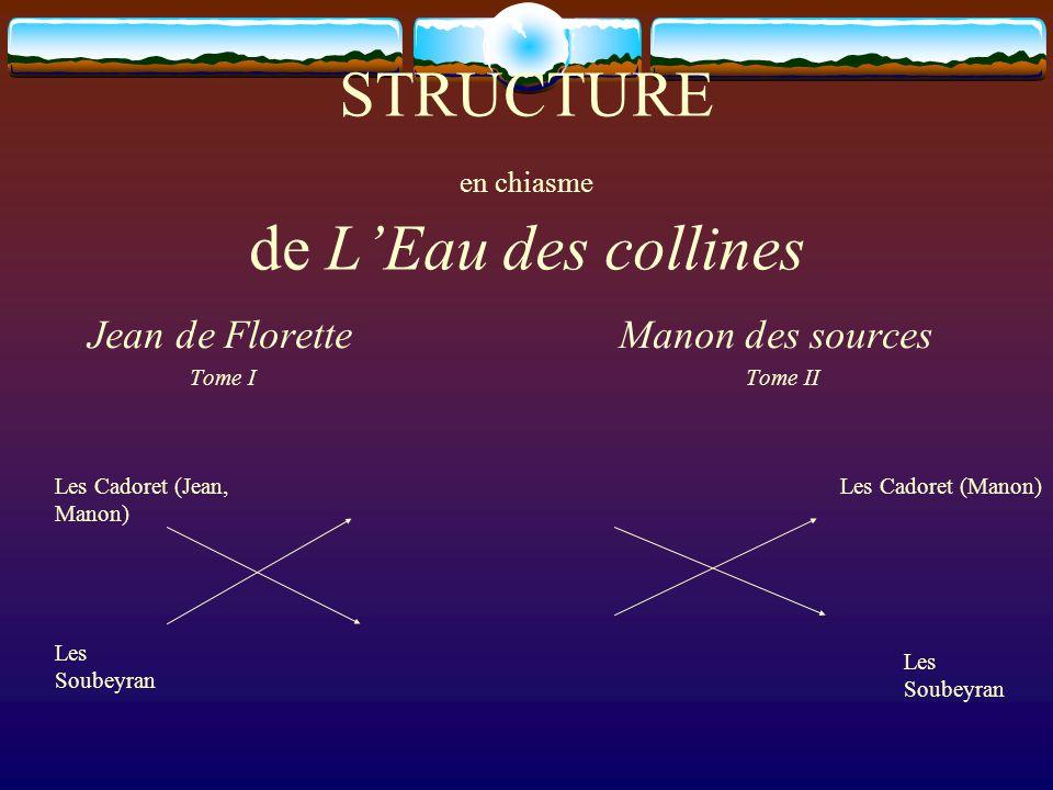 STRUCTURE en chiasme de LEau des collines Jean de Florette Tome I Manon des sources Tome II Les Soubeyran Les Cadoret (Jean, Manon) Les Soubeyran Les Cadoret (Manon)