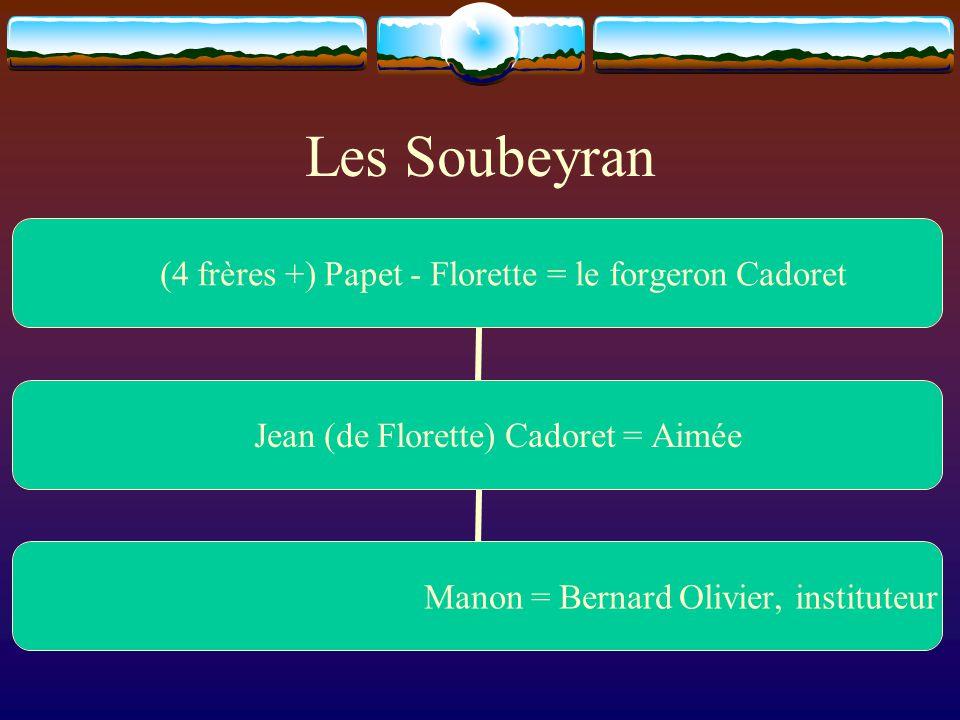 Les Soubeyran (4 frères +) Papet - Florette = le forgeron Cadoret Jean (de Florette) Cadoret = Aimée Manon = Bernard Olivier, instituteur