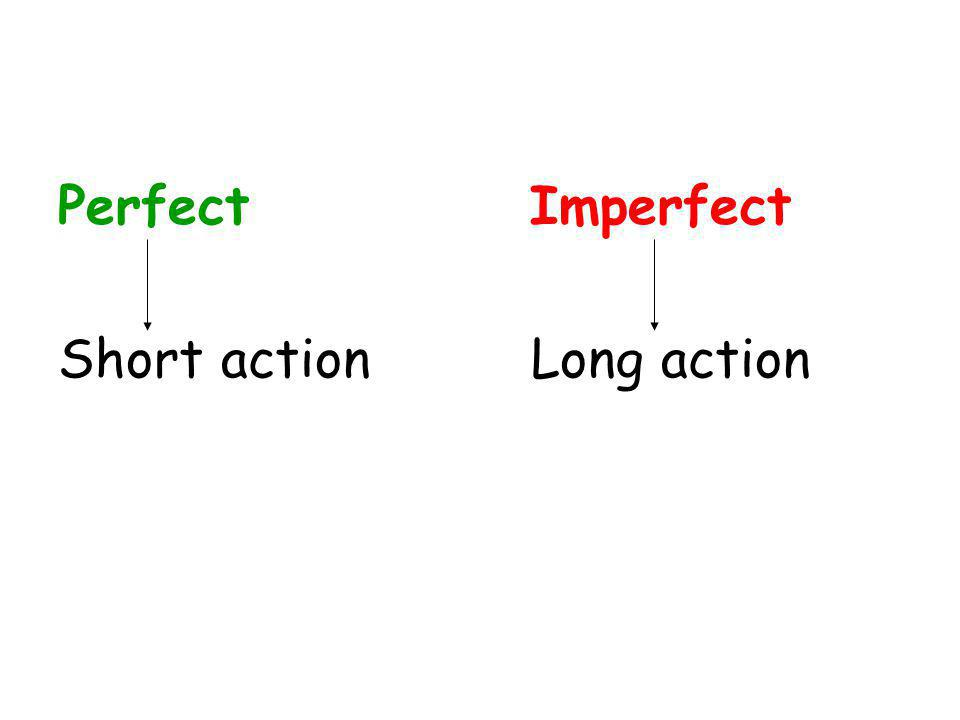 Perfect Imperfect Short action Long action